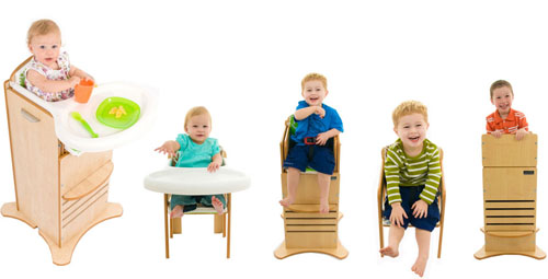 The FunPod Highchair by Luca and Company