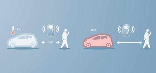 Gabriel Heat Stroke Prevention Device from Opel