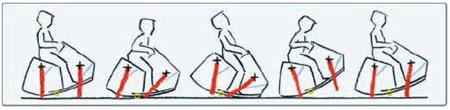 Poko Stride Vehicle Can Give Your Kids Sheer Fun